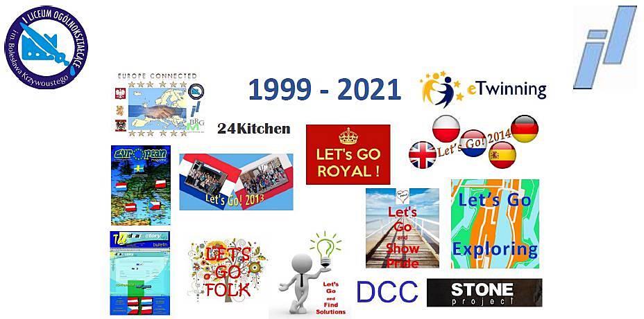 loga projektów realizowanych w ramach współpracy międzynarodwej